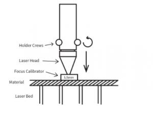 cara menggunakan laser cutting sangat mudah