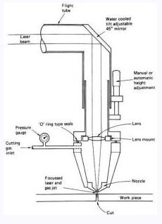 Yuk Cari Tau Cara Mengenali Laser Cutting Keren Ini